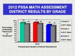 2012 pssa math assessment district results by grade1