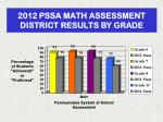 2012 pssa math assessment district results by grade2