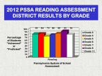 2012 pssa reading assessment district results by grade