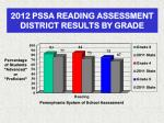 2012 pssa reading assessment district results by grade1