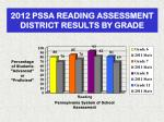 2012 pssa reading assessment district results by grade2