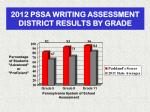 2012 pssa writing assessment district results by grade