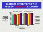 district results for the present grade 11 students
