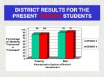 district results for the present grade 5 students