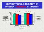 district results for the present grade 6 students