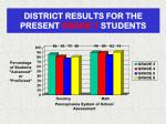 district results for the present grade 7 students