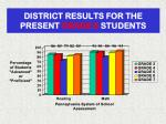 district results for the present grade 8 students