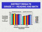 district results grade 11 reading and math