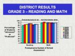 district results grade 3 reading and math