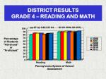 district results grade 4 reading and math