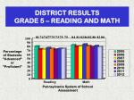 district results grade 5 reading and math