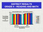 district results grade 6 reading and math