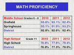 math proficiency1