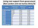 living c ost support from government not london and not home 2015 16