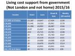 living c ost support from government not london and not home 2015 161
