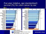 five year relative age standardised survival for colon cancer by sex