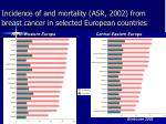 incidence of and mortality asr 2002 from breast cancer in selected european countries