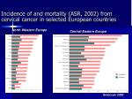 incidence of and mortality asr 2002 from cervical cancer in selected european countries