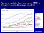 trends in mortality from lung cancer asr in females in selected european countries