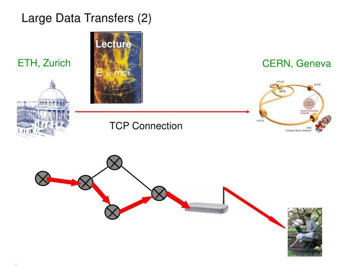 Large data transfers 2