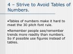 4 strive to avoid tables of numbers