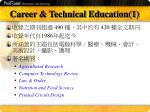 career technical education 1