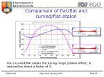 comparison of flat flat and curved flat etalon