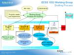 ecss 1553 working group drafting process