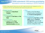sois subnetwork 1553 services prototyping subnetwork services mapping to ecss standard