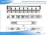standard services and protocols communication synchronisation and bus profiling