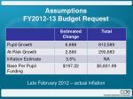 assumptions fy2012 13 budget request