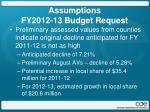 assumptions fy2012 13 budget request1
