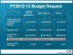 fy2012 13 budget request