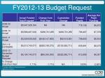 fy2012 13 budget request3