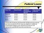 federal loans2