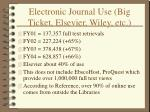 electronic journal use big ticket elsevier wiley etc