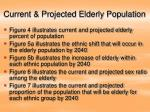 current projected elderly population