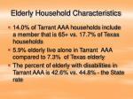 elderly household characteristics