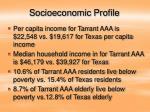 socioeconomic profile