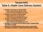 tarrant aaa table 5 health care delivery system