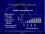 transmission methods comparison