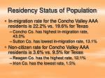 residency status of population