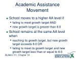 academic assistance movement