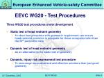 eevc wg20 test procedures