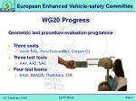 wg20 progress4