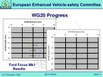 wg20 progress5