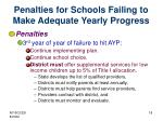 penalties for schools failing to make adequate yearly progress1