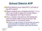 school district ayp