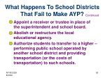 what happens to school districts that fail to make ayp1