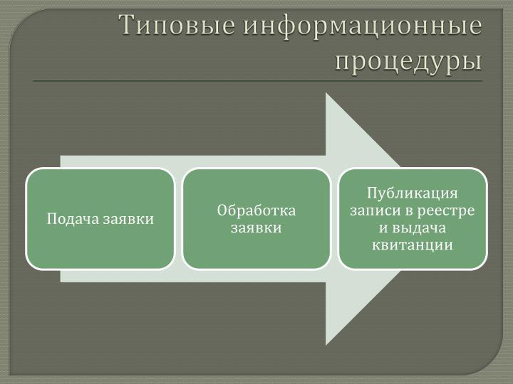 Типовые информационные процедуры